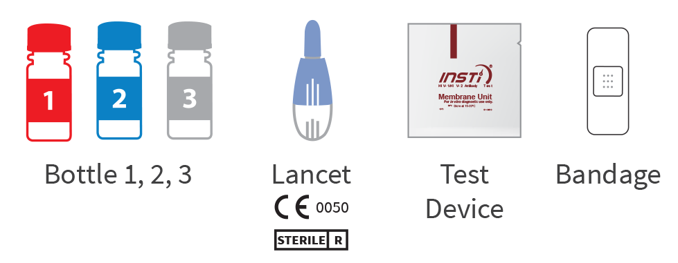 INSTI HIV Selftest contain